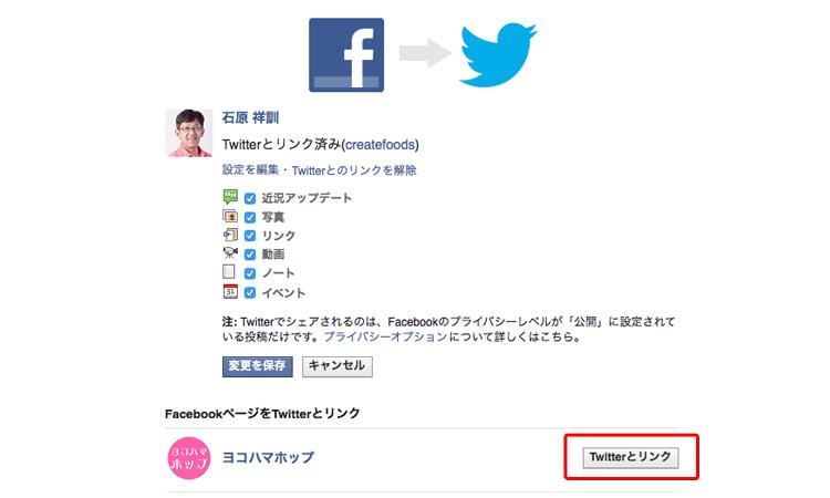 Facebook-Twitter連携